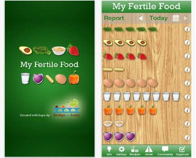 My Fertile Food App