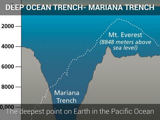 deepest-point-oceans