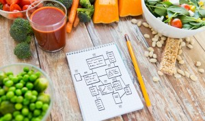 Nutrition As a Tool in Fitness Marketing